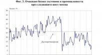 Nisan ayında Bulgaristan'daki iş ortamında büyük çöküş